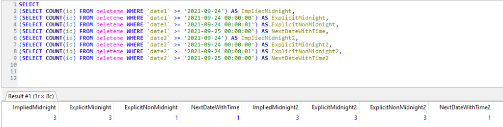 SQL query results of a table that is queried with implied time values and explicit time values.